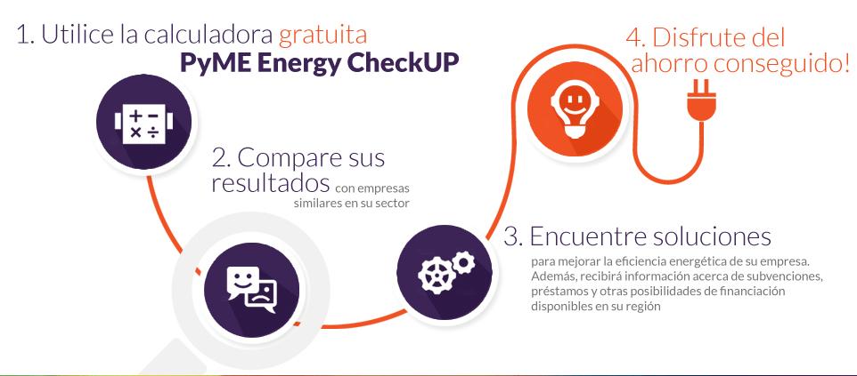 Participa en el proyecto energy check up for Calculadora ahorro