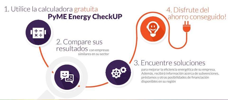Proyecto Energy Check UP