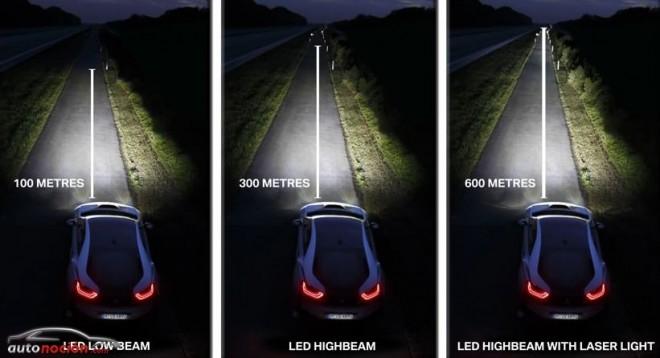 iluminación-led-coches