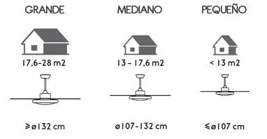 Tamaños de ventilador de techo con respecto al tamaño de la estancia